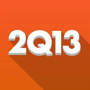 2013 QUIZ - A Free Trivia Game About The Past Year Hack